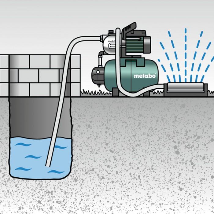 Уредба хидрофорна с цилиндричен съд 3.3 м3/ч, 45 м, 8 м, 24 л, Metabo HWW 3300/25 G